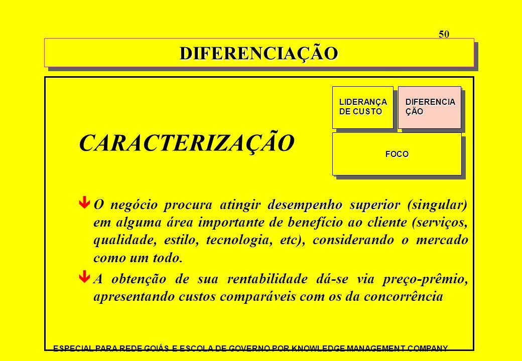 ESPECIAL PARA REDE GOIÁS E ESCOLA DE GOVERNO POR KNOWLEDGE MANAGEMENT COMPANY 50 DIFERENCIAÇÃODIFERENCIAÇÃO CARACTERIZAÇÃO desempenho superior O negóc