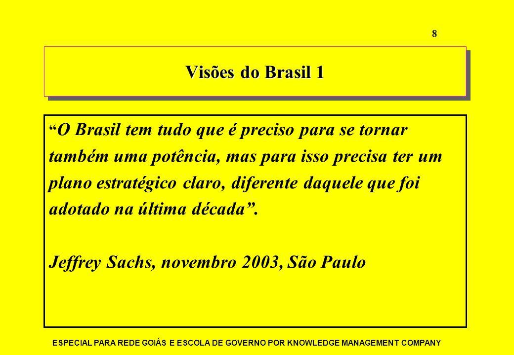 ESPECIAL PARA REDE GOIÁS E ESCOLA DE GOVERNO POR KNOWLEDGE MANAGEMENT COMPANY 8 Visões do Brasil 1 O Brasil tem tudo que é preciso para se tornar tamb
