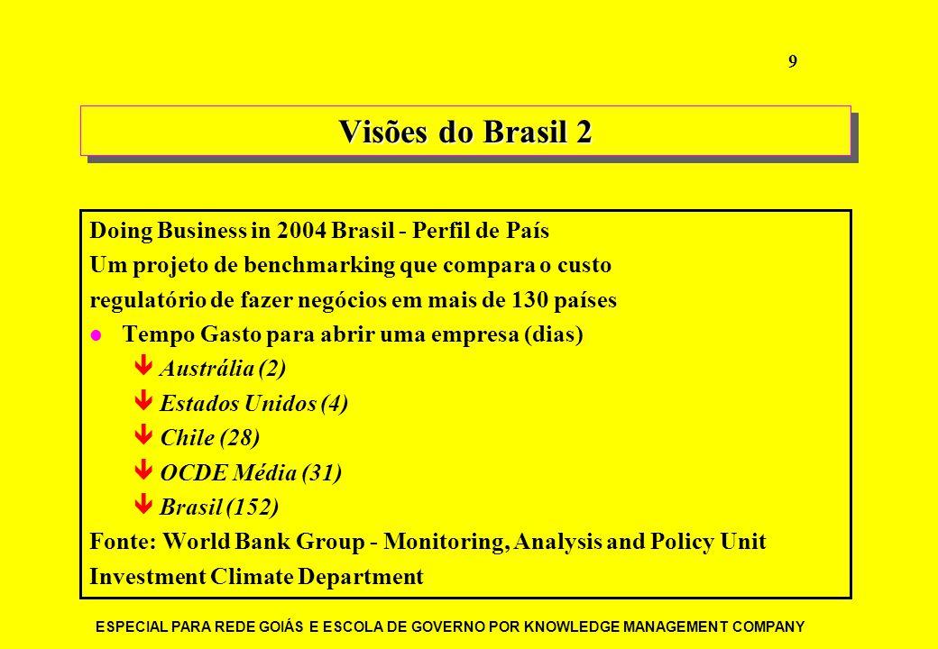ESPECIAL PARA REDE GOIÁS E ESCOLA DE GOVERNO POR KNOWLEDGE MANAGEMENT COMPANY 9 Visões do Brasil 2 Doing Business in 2004 Brasil - Perfil de País Um p