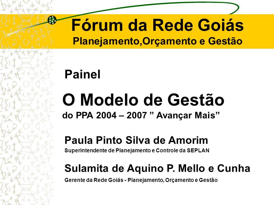 Fórum da Rede Goiás Planejamento,Orçamento e Gestão O Modelo de Gestão do PPA 2004 – 2007 Avançar Mais Painel Paula Pinto Silva de Amorim Sulamita de Aquino P.