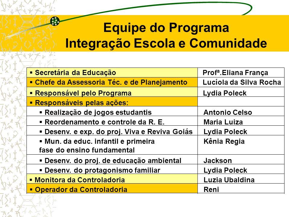 Equipe do Programa Integração Escola e Comunidade Realização de jogos estudantis Responsáveis pelas ações: Reordenamento e controle da R.