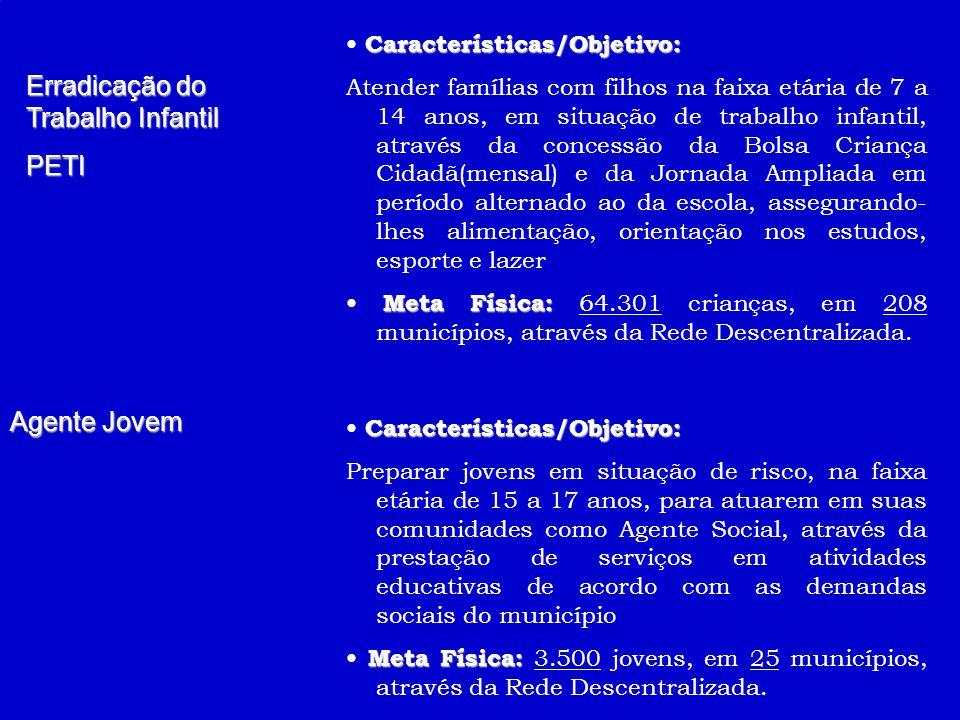 Serviços de Ação Continuada-SAC Assistência às Crianças de 0 a 6 anos Características/Objetivo: Características/Objetivo: Atendimento integral às crianças de 0 a 6 anos de idade em creche e pré-escola, através da rede descentralizada de assistência social em integração com a educação, além da execução de ações na área de saúde/nutrição Meta Física: Meta Física: 29.089 Crianças em 118 municípios, através da Rede Descentralizada Serviço de Ação Continuada-SAC Manutenção de Abrigo 0 a 17 anos Características/Objetivo: Atendimento às crianças e adolescentes em situação de violência doméstica e de abandono legal e/ou transitório, garantindo- lhes a proteção integral e assistência às suas necessidades básicas.