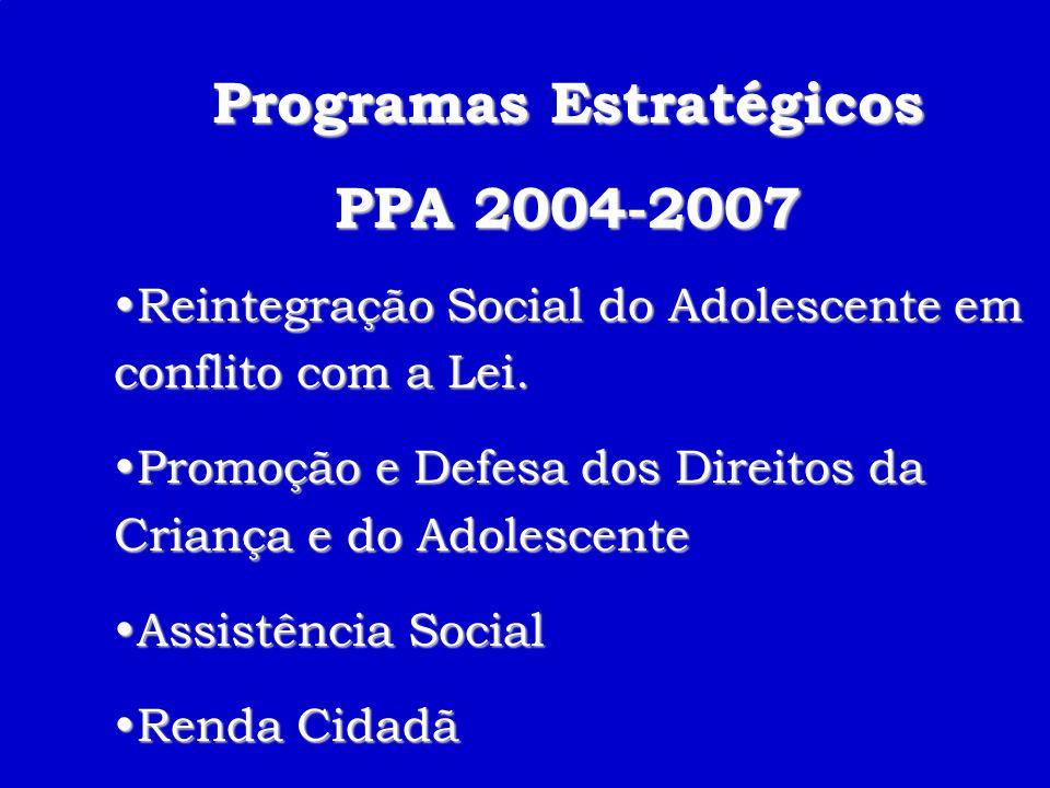 1. Embasada nos dispositivos legais, as políticas de atendimento à criança e ao adolescente pautam-se nas seguintes diretrizes básicas: Ø fortalecimen