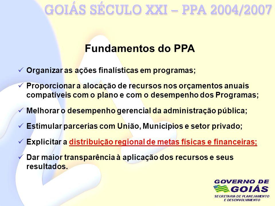 Fundamentos do PPA Organizar as ações finalísticas em programas; Proporcionar a alocação de recursos nos orçamentos anuais compatíveis com o plano e c