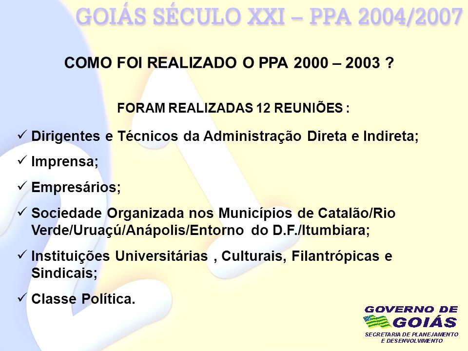 COMO FOI REALIZADO O PPA 2000 – 2003 ? Dirigentes e Técnicos da Administração Direta e Indireta; Imprensa; Empresários; Sociedade Organizada nos Munic