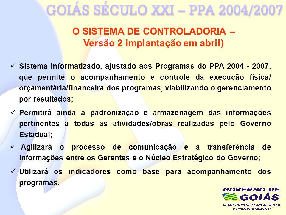 Sistema informatizado, ajustado aos Programas do PPA 2004 - 2007, que permite o acompanhamento e controle da execução física/ orçamentária/financeira