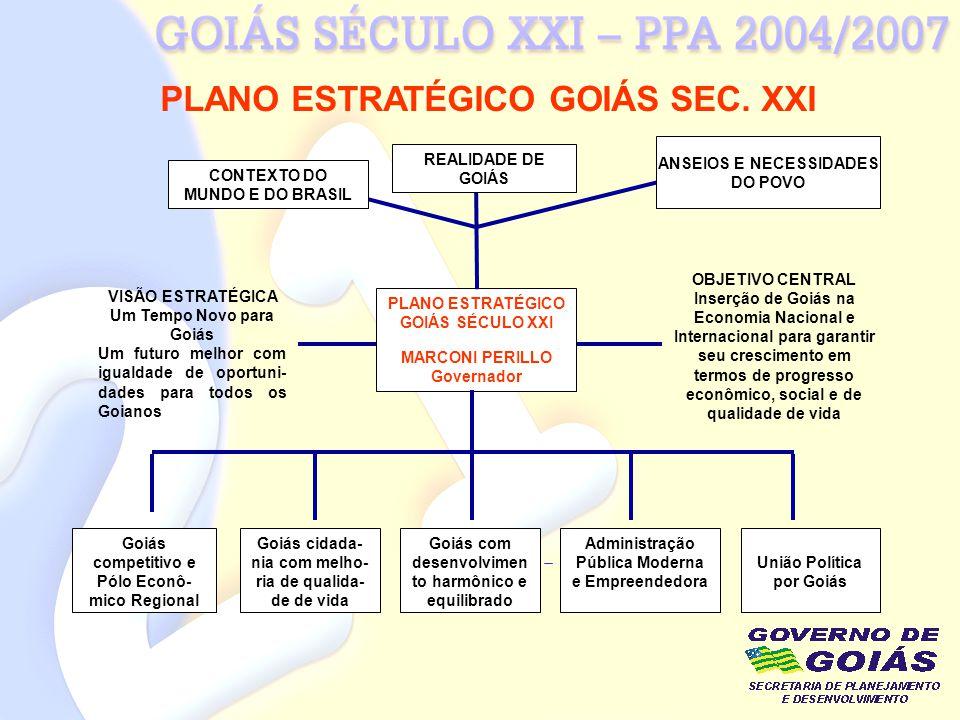 PRINCÍPIOS DE GOVERNO ESTES PRINCÍPIOS NORTEARÃO AS AÇÕES DO GOVERNO DE GOIÁS NO PERÍODO 2003 - 2006 1- GOVERNO DE PROBIDADE ADMINISTRATIVA: DIGNIFICANDO O PODER PÚBLICO EM GOIÁS 2- GOIÁS PARA TODOS: OPORTUNIDADES IGUAIS PARA OS SEUS CIDADÃOS 3- GOVERNO DA CIDADANIA: SERVINDO O CIDADÃO E A COLETIVIDADE 4- GOVERNO DE VISÃO: APONTANDO OS RUMOS DO FUTURO 5- GOVERNO PLANEJADO 6- GOVERNO DESCENTRALIZADO: CAMINHANDO COM ALIANÇAS E PARCERIAS 7- GOVERNO EMPREENDEDOR 8- GOVERNO EFICAZ: FOCO NOS RESULTADOS 9- GOVERNO PARTICIPATIVO E DEMOCRÁTICO 10- GOVERNO INOVADOR
