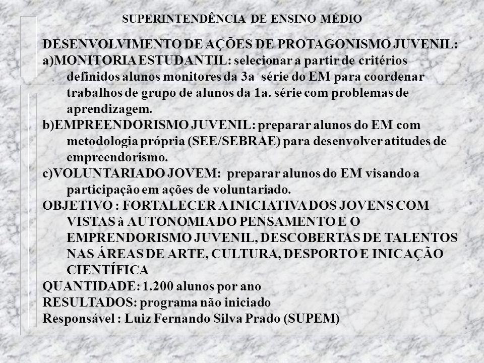 Ação: Desenvolvimento e Expansão do Projeto Viva e Reviva Goiás Objetivo: Promover ações de educação patrimonial por meio de projetos de escolas, ofer