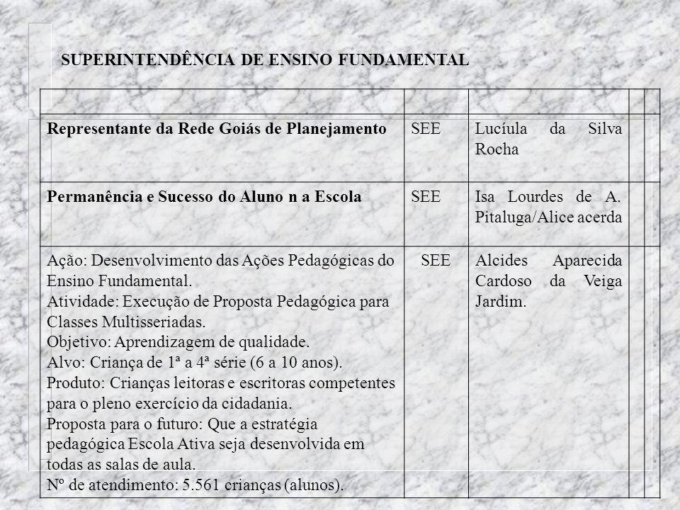 Programa Segundo Tempo - Parceria Secretaria da Educação e Ministério do Esporte, em funcionamento desde agosto/2003, oferece atividades esportivas no