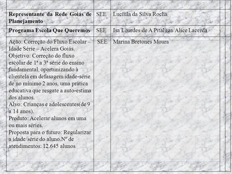 Representante da Rede Goiás de Planejamento SEELucíula da Silva Rocha Programa Escola Que QueremosSEEIsa Lourdes de A.Pitaluga/ Alice Lacerda Ação: De