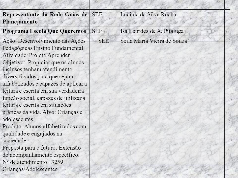 Representante da Rede Goiás de Planejamento SEELucíula da Silva Rocha Programa Escola Que QueremosSEEIsa Lourdes de A Pitaluga/Alice Lacerda Ação: Cor
