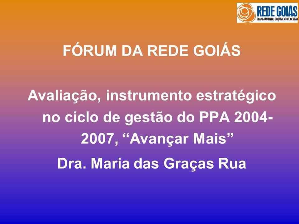 FÓRUM DA REDE GOIÁS Avaliação, instrumento estratégico no ciclo de gestão do PPA 2004- 2007, Avançar Mais Dra.