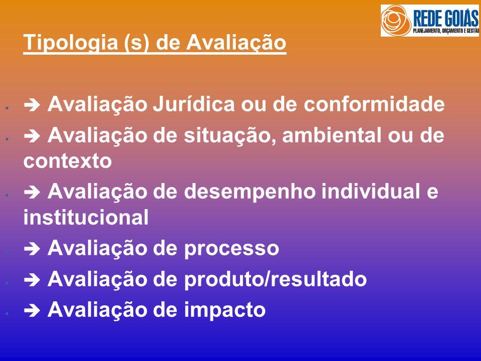 Tipologia (s) de Avaliação Avaliação Jurídica ou de conformidade Avaliação de situação, ambiental ou de contexto Avaliação de desempenho individual e institucional Avaliação de processo Avaliação de produto/resultado Avaliação de impacto