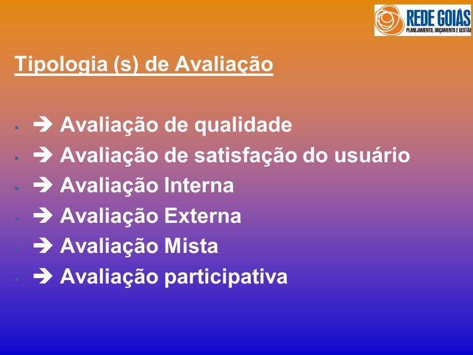 Tipologia (s) de Avaliação Avaliação de qualidade Avaliação de satisfação do usuário Avaliação Interna Avaliação Externa Avaliação Mista Avaliação participativa