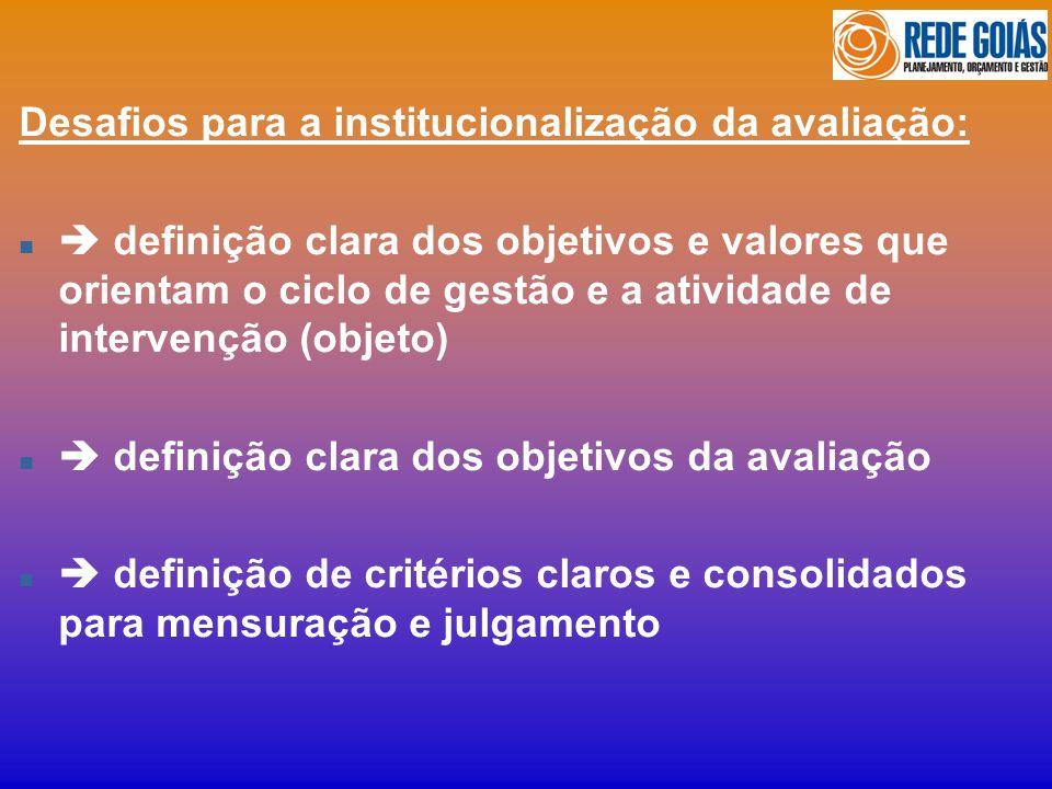 Desafios para a institucionalização da avaliação: n definição clara dos objetivos e valores que orientam o ciclo de gestão e a atividade de intervenção (objeto) n definição clara dos objetivos da avaliação n definição de critérios claros e consolidados para mensuração e julgamento