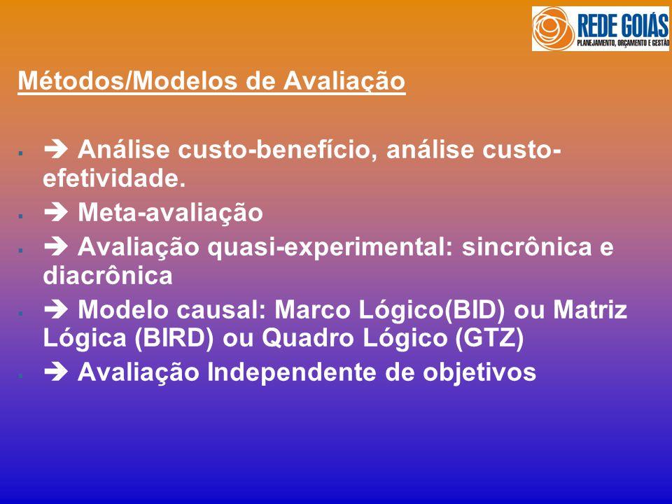Métodos/Modelos de Avaliação Análise custo-benefício, análise custo- efetividade. Meta-avaliação Avaliação quasi-experimental: sincrônica e diacrônica