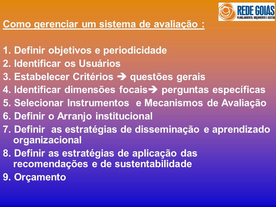Como gerenciar um sistema de avaliação : 1. Definir objetivos e periodicidade 2. Identificar os Usuários 3. Estabelecer Critérios questões gerais 4. I