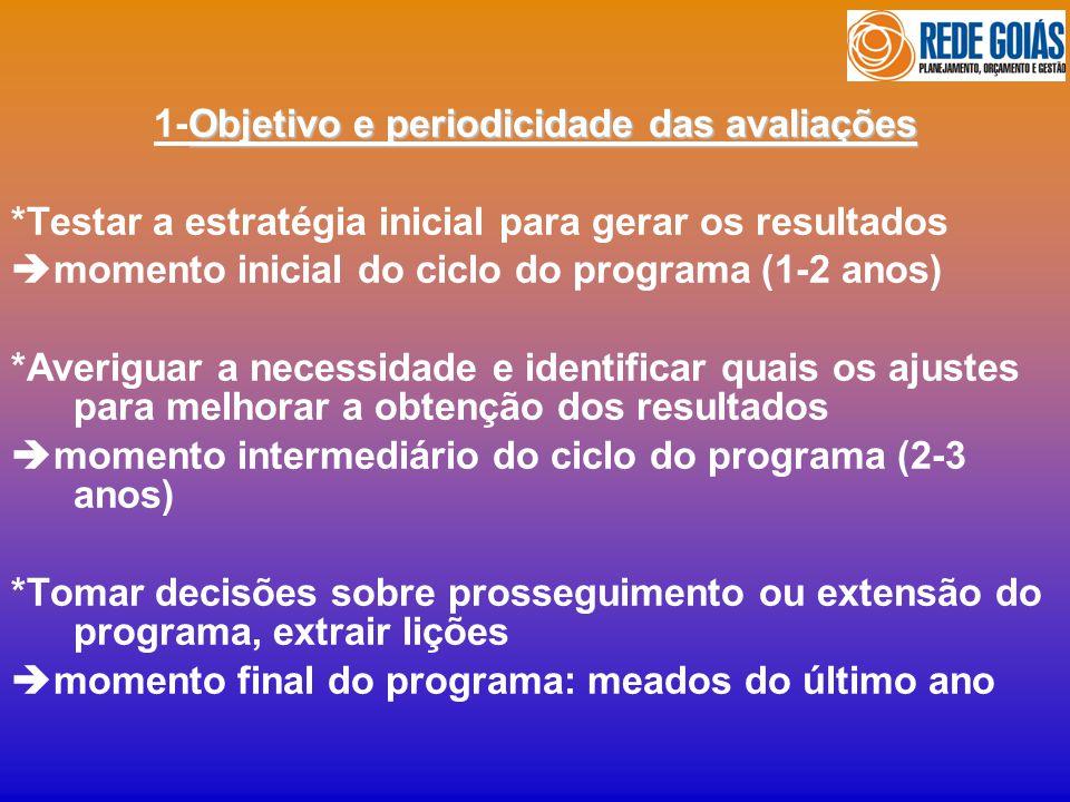 Objetivo e periodicidade das avaliações 1-Objetivo e periodicidade das avaliações *Testar a estratégia inicial para gerar os resultados momento inicia