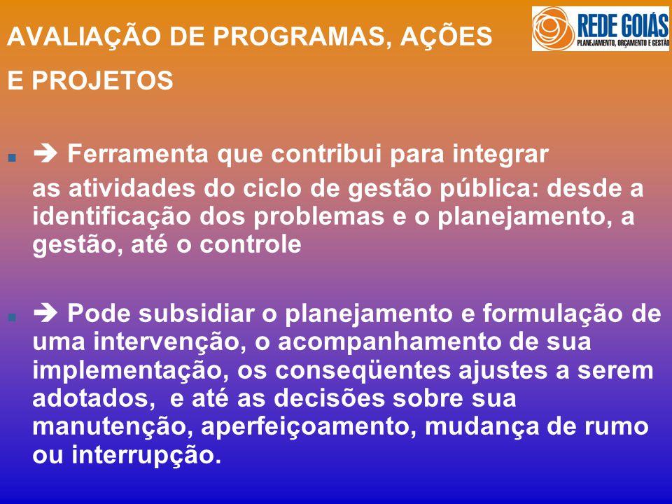 AVALIAÇÃO DE PROGRAMAS, AÇÕES E PROJETOS n Ferramenta que contribui para integrar as atividades do ciclo de gestão pública: desde a identificação dos