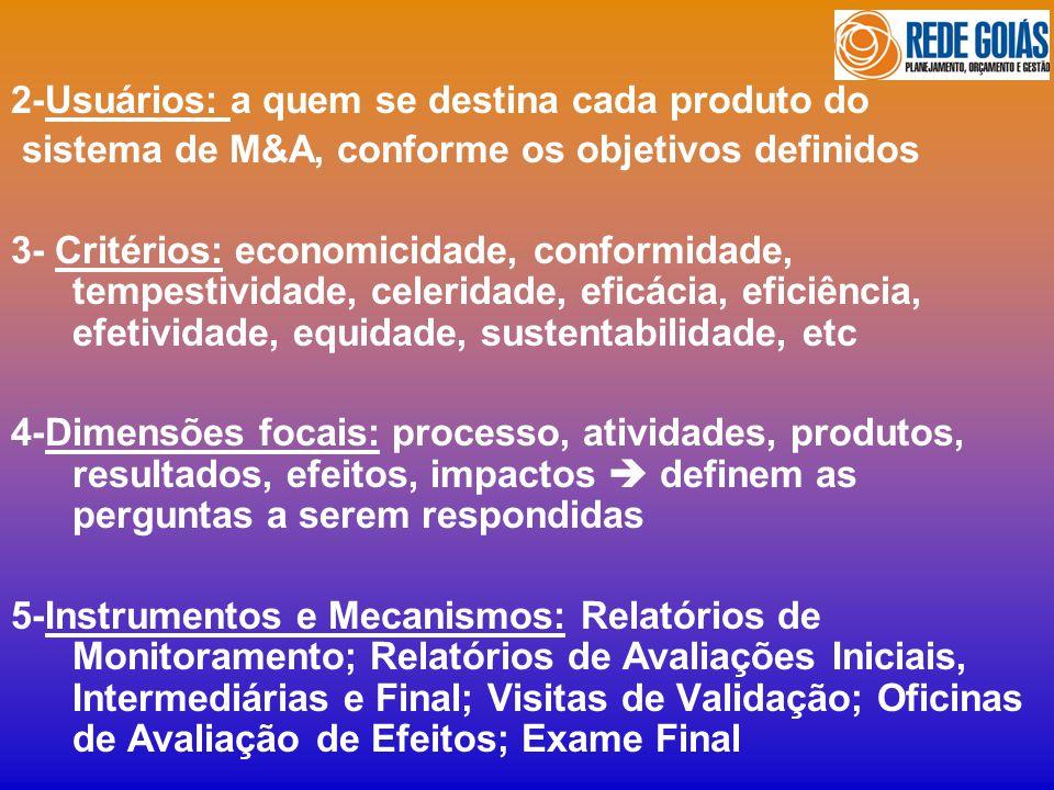 2-Usuários: a quem se destina cada produto do sistema de M&A, conforme os objetivos definidos 3- Critérios: economicidade, conformidade, tempestividade, celeridade, eficácia, eficiência, efetividade, equidade, sustentabilidade, etc 4-Dimensões focais: processo, atividades, produtos, resultados, efeitos, impactos definem as perguntas a serem respondidas 5-Instrumentos e Mecanismos: Relatórios de Monitoramento; Relatórios de Avaliações Iniciais, Intermediárias e Final; Visitas de Validação; Oficinas de Avaliação de Efeitos; Exame Final