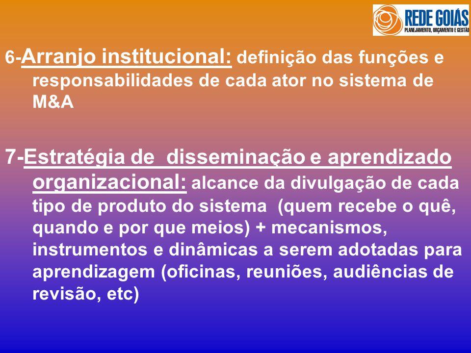 6- Arranjo institucional: definição das funções e responsabilidades de cada ator no sistema de M&A 7-Estratégia de disseminação e aprendizado organizacional: alcance da divulgação de cada tipo de produto do sistema (quem recebe o quê, quando e por que meios) + mecanismos, instrumentos e dinâmicas a serem adotadas para aprendizagem (oficinas, reuniões, audiências de revisão, etc)
