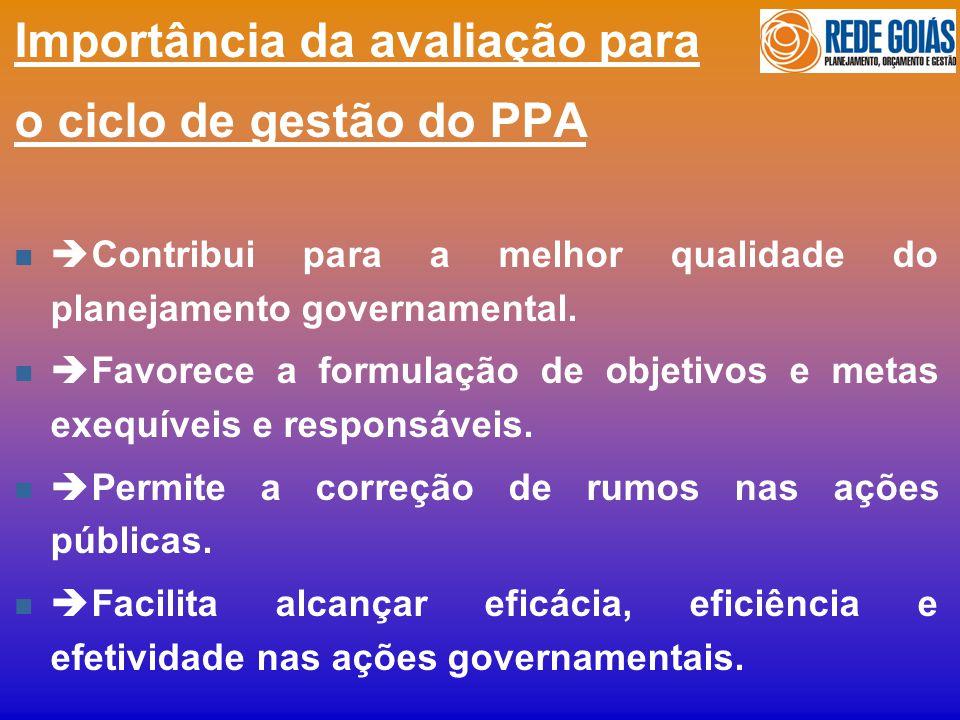 Importância da avaliação para o ciclo de gestão do PPA n Contribui para a melhor qualidade do planejamento governamental. n Favorece a formulação de o
