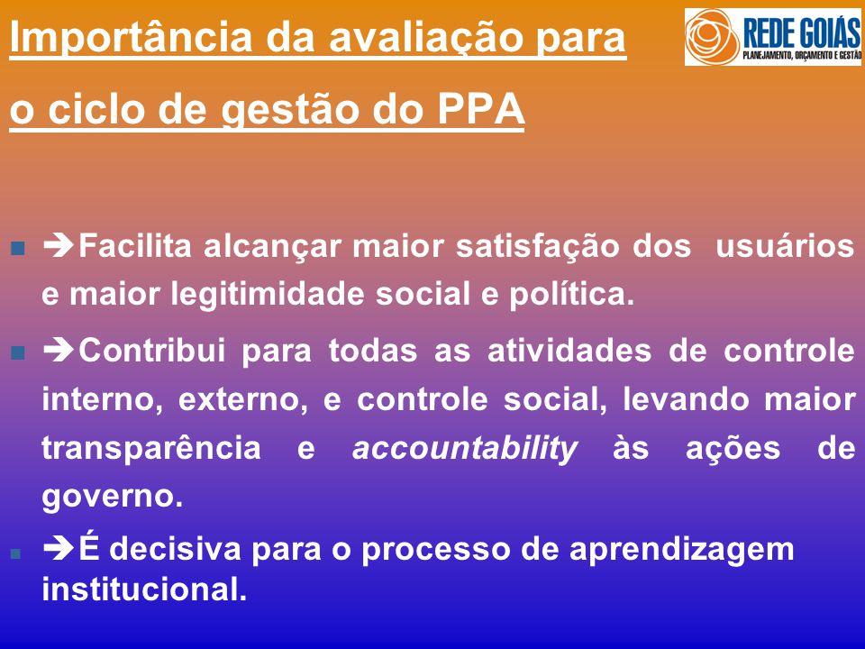 Importância da avaliação para o ciclo de gestão do PPA n Facilita alcançar maior satisfação dos usuários e maior legitimidade social e política. n Con