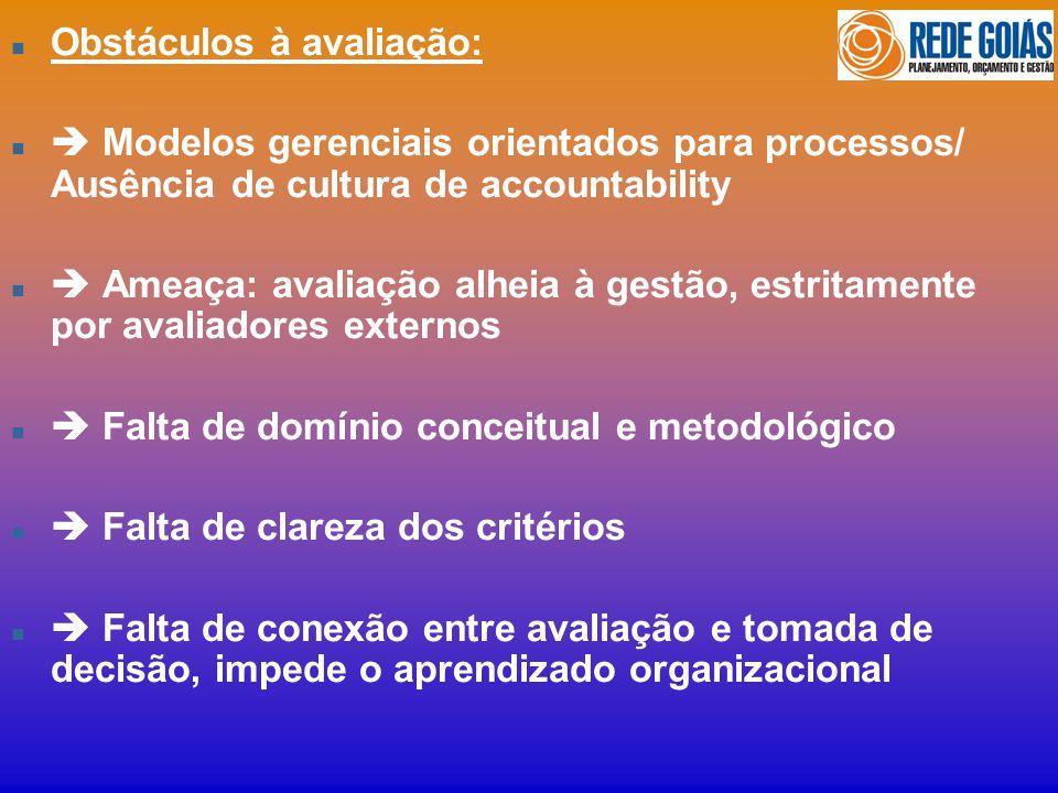 n Obstáculos à avaliação: n Modelos gerenciais orientados para processos/ Ausência de cultura de accountability n Ameaça: avaliação alheia à gestão, e