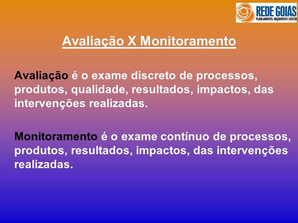 Avaliação X Monitoramento Avaliação é o exame discreto de processos, produtos, qualidade, resultados, impactos, das intervenções realizadas. Monitoram