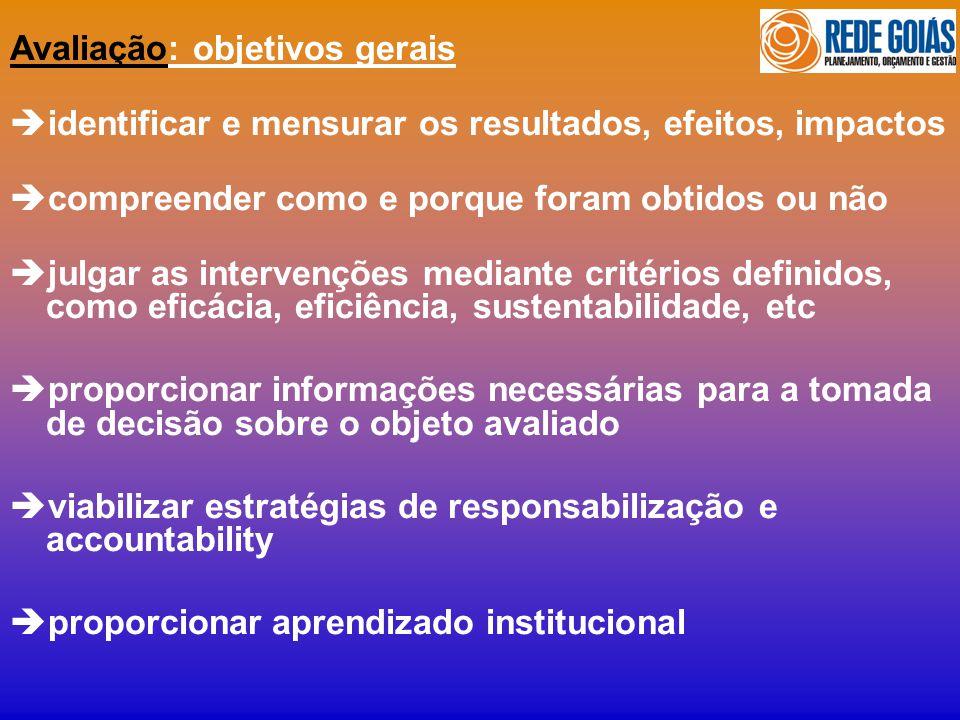 Avaliação: objetivos gerais identificar e mensurar os resultados, efeitos, impactos compreender como e porque foram obtidos ou não julgar as intervenç