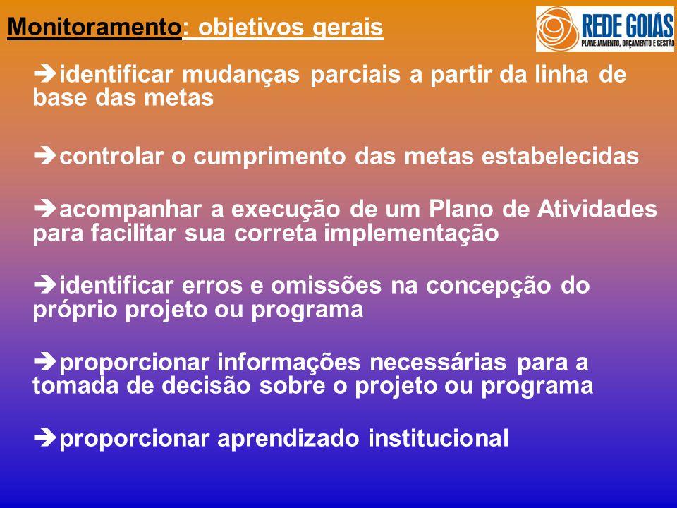 Monitoramento: objetivos gerais identificar mudanças parciais a partir da linha de base das metas controlar o cumprimento das metas estabelecidas acom