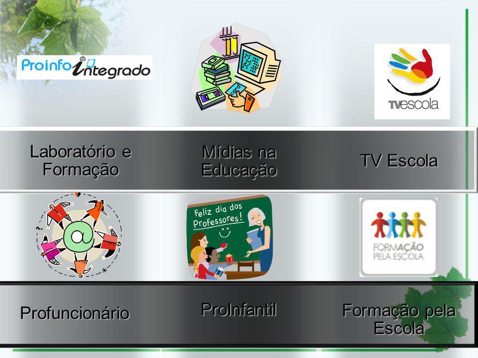 Laboratório e Formação Mídias na Educação TV Escola ProInfantil Formação pela Escola Profuncionário