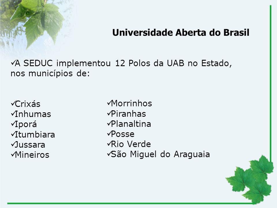 A SEDUC implementou 12 Polos da UAB no Estado, nos municípios de: Crixás Inhumas Iporá Itumbiara Jussara Mineiros Universidade Aberta do Brasil Morrin
