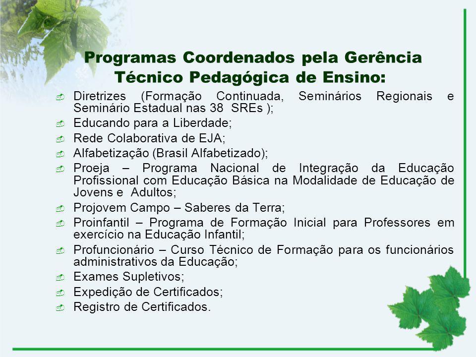 Programas Coordenados pela Gerência Técnico Pedagógica de Ensino: Diretrizes (Formação Continuada, Seminários Regionais e Seminário Estadual nas 38 SR