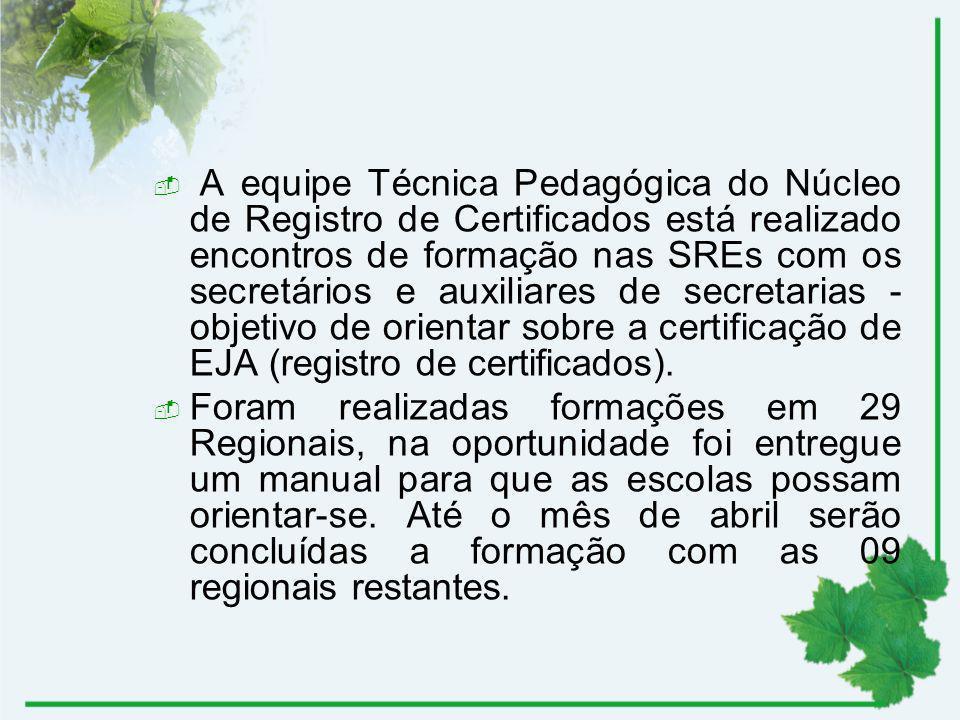 A equipe Técnica Pedagógica do Núcleo de Registro de Certificados está realizado encontros de formação nas SREs com os secretários e auxiliares de sec