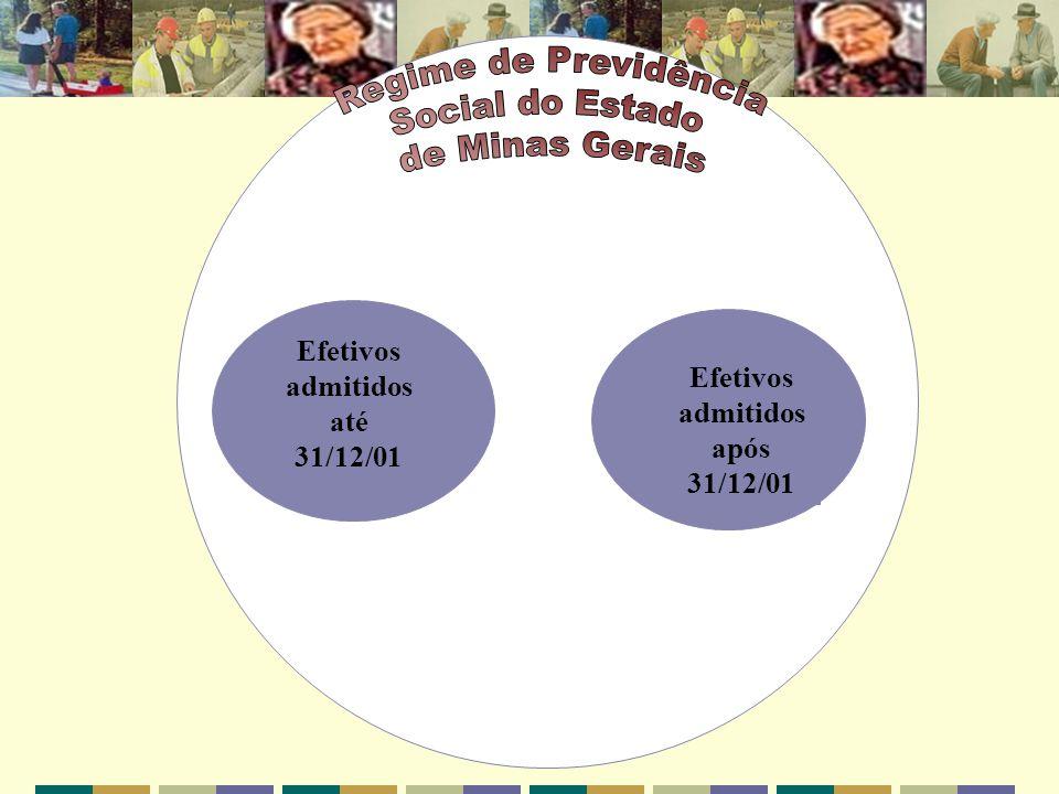 Efetivos admitidos até 31/12/01 Efetivos admitidos após 31/12/01