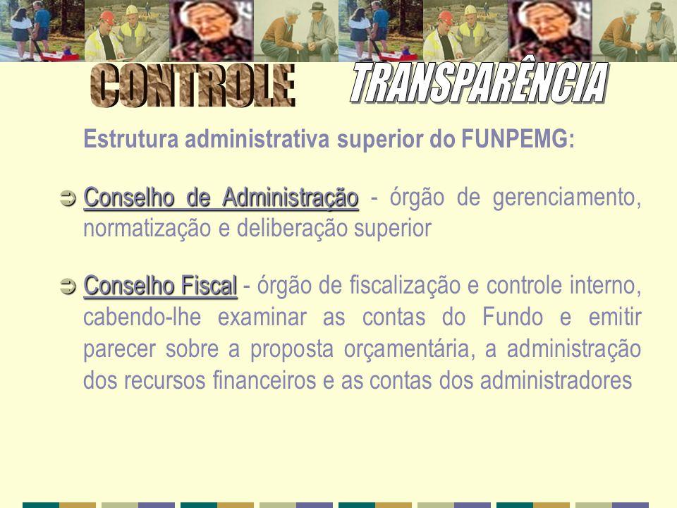 Estrutura administrativa superior do FUNPEMG: Conselho de Administração Conselho de Administração - órgão de gerenciamento, normatização e deliberação