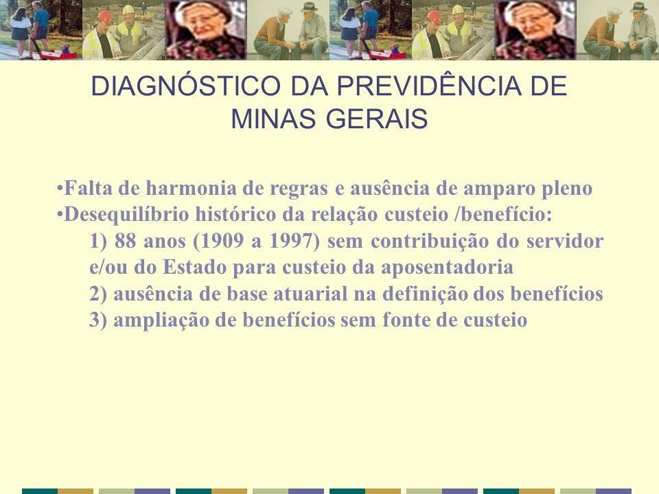 DIAGNÓSTICO DA PREVIDÊNCIA DE MINAS GERAIS Falta de harmonia de regras e ausência de amparo pleno Desequilíbrio histórico da relação custeio /benefíci