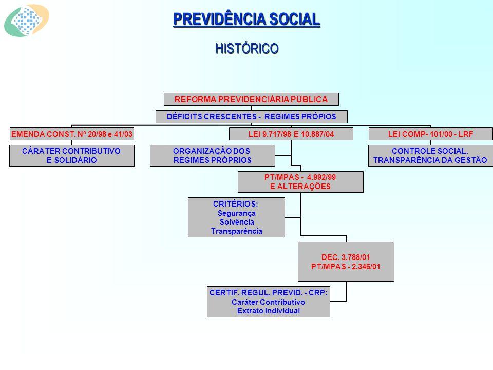 PREVIDÊNCIA SOCIAL O QUE É REGIME PRÓPRIO DE PREVIDÊNCIA SOCIAL .