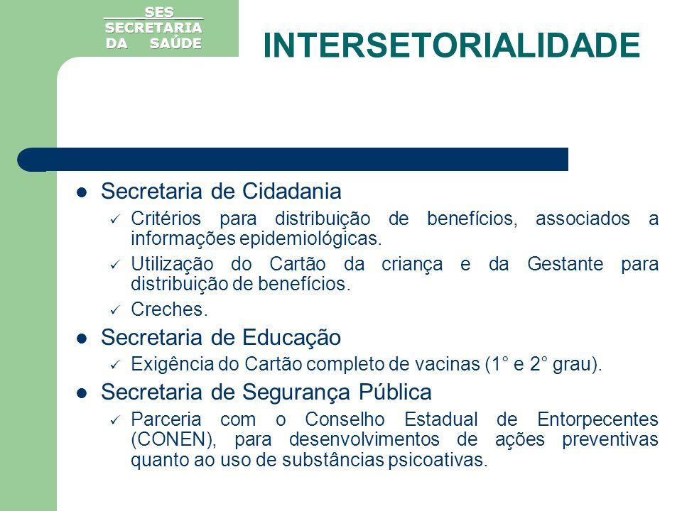 Secretaria de Cidadania Critérios para distribuição de benefícios, associados a informações epidemiológicas. Utilização do Cartão da criança e da Gest