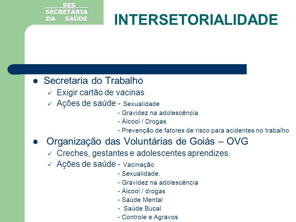 Secretaria do Trabalho Exigir cartão de vacinas Ações de saúde - Sexualidade - Gravidez na adolescência - Álcool / Drogas - Prevenção de fatores de ri