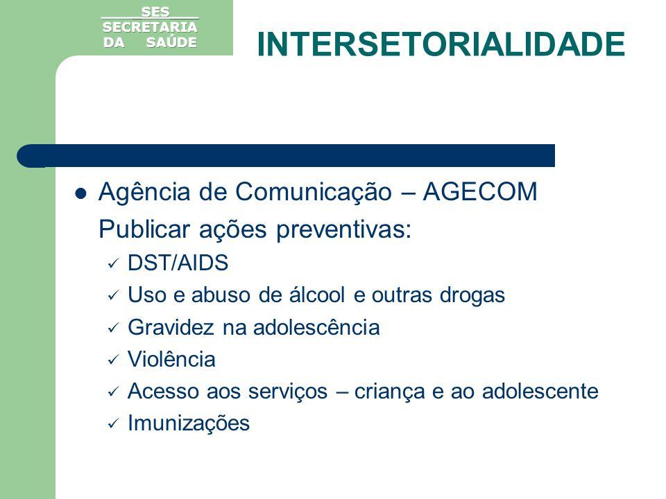 Agência de Comunicação – AGECOM Publicar ações preventivas: DST/AIDS Uso e abuso de álcool e outras drogas Gravidez na adolescência Violência Acesso a