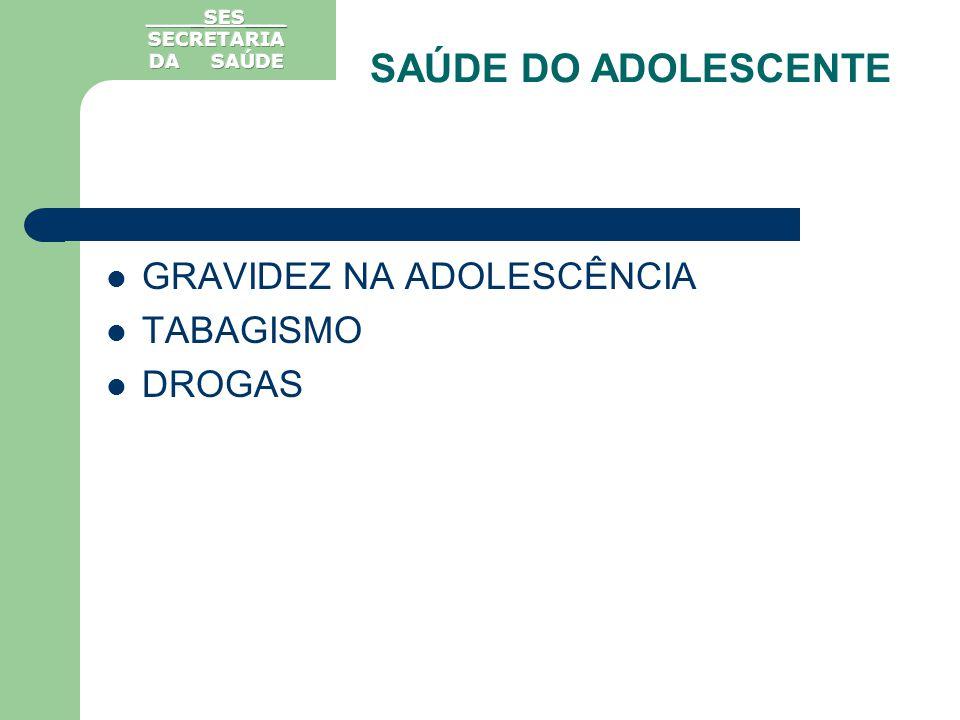 GRAVIDEZ NA ADOLESCÊNCIA TABAGISMO DROGAS SAÚDE DO ADOLESCENTE