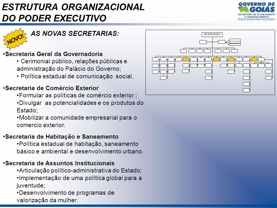 ESTRUTURA ORGANIZACIONAL DO PODER EXECUTIVO AS NOVAS SECRETARIAS: GOVERNADORIA N O V O ! Secretaria de Comércio Exterior Formular as políticas de comé