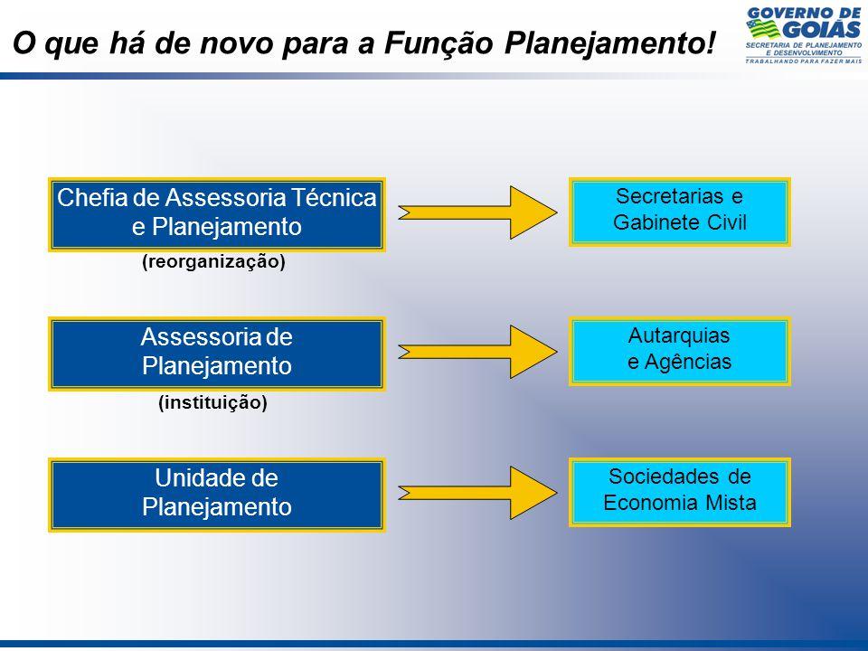O que há de novo para a Função Planejamento! O que há de novo para a Função Planejamento! Chefia de Assessoria Técnica e Planejamento Secretarias e Ga