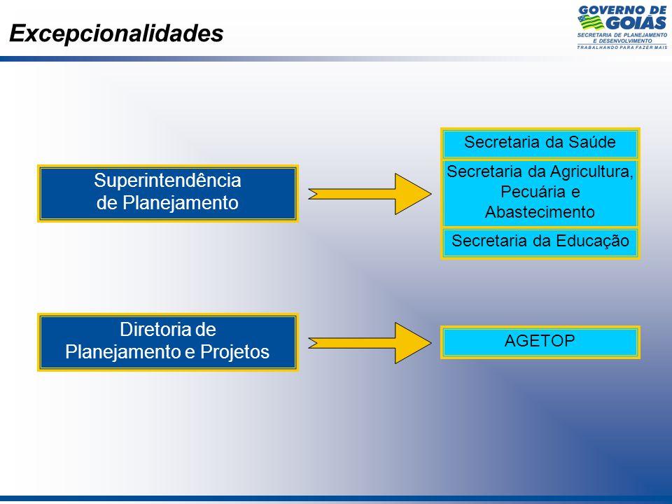 Superintendência de Planejamento AGETOP Diretoria de Planejamento e Projetos Excepcionalidades Excepcionalidades Secretaria da Agricultura, Pecuária e
