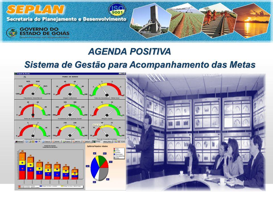AGENDA POSITIVA AGENDA POSITIVA Sistema de Gestão para Acompanhamento das Metas Sistema de Gestão para Acompanhamento das Metas