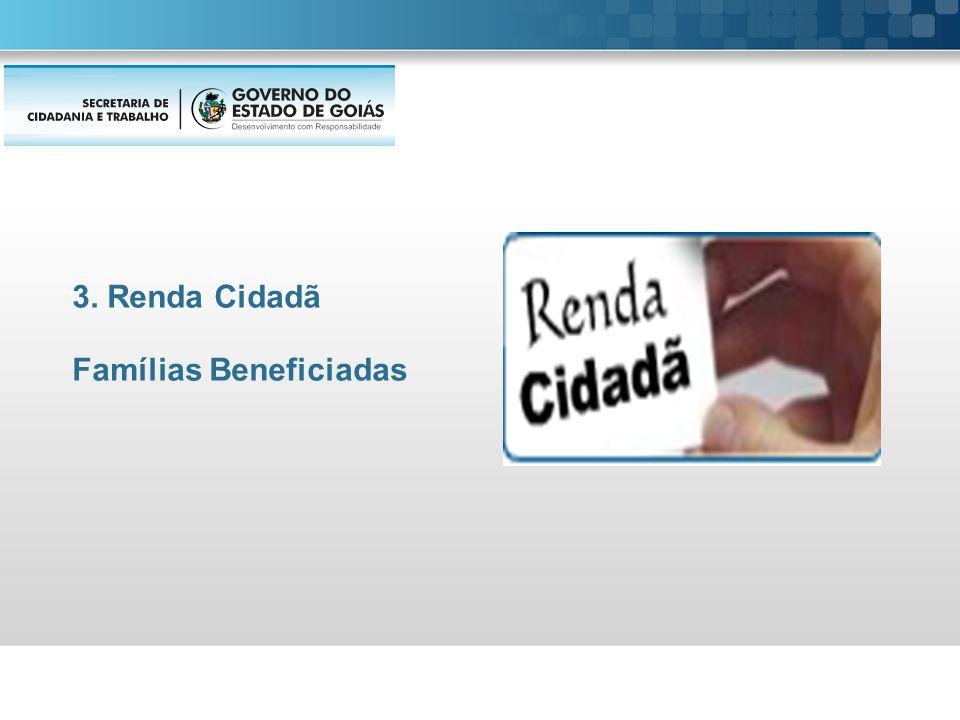 3. Renda Cidadã Famílias Beneficiadas