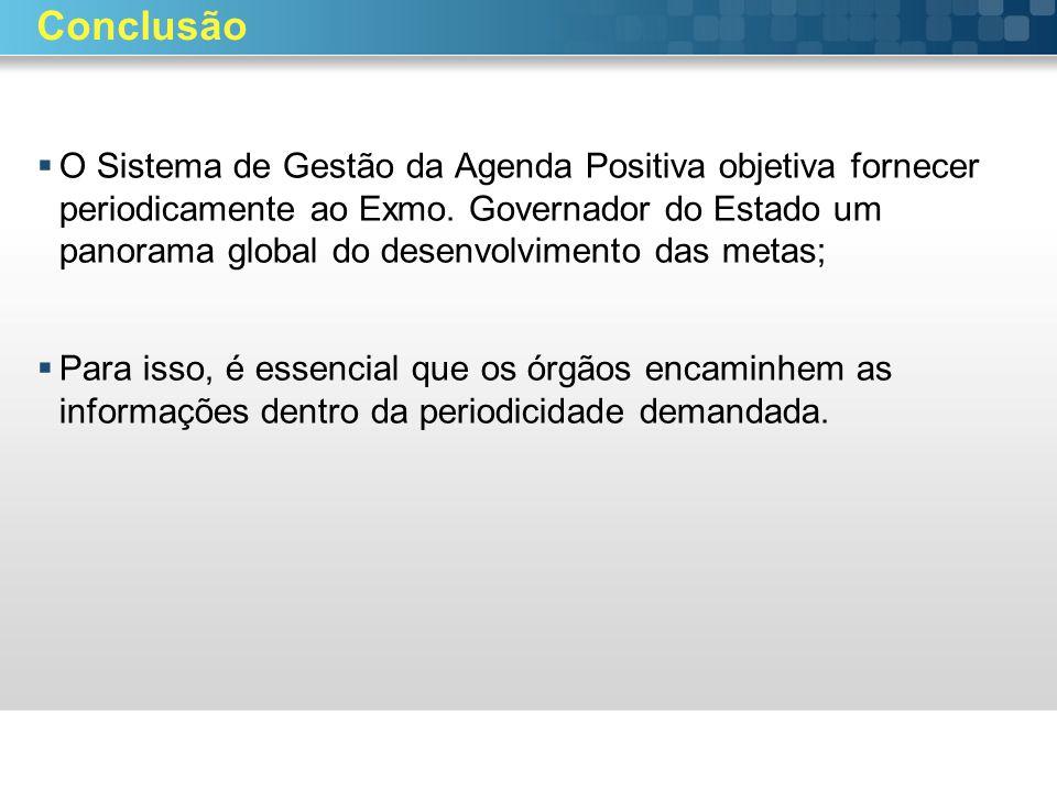 Conclusão O Sistema de Gestão da Agenda Positiva objetiva fornecer periodicamente ao Exmo. Governador do Estado um panorama global do desenvolvimento