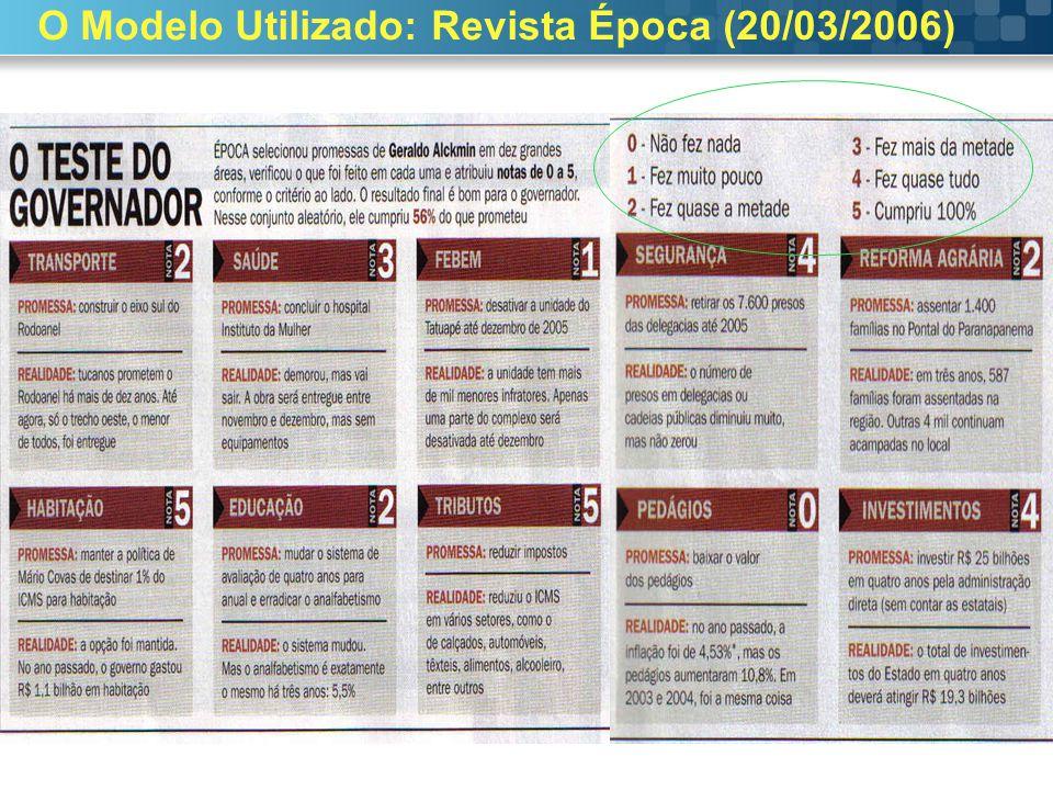 O Modelo Utilizado: Revista Época (20/03/2006)